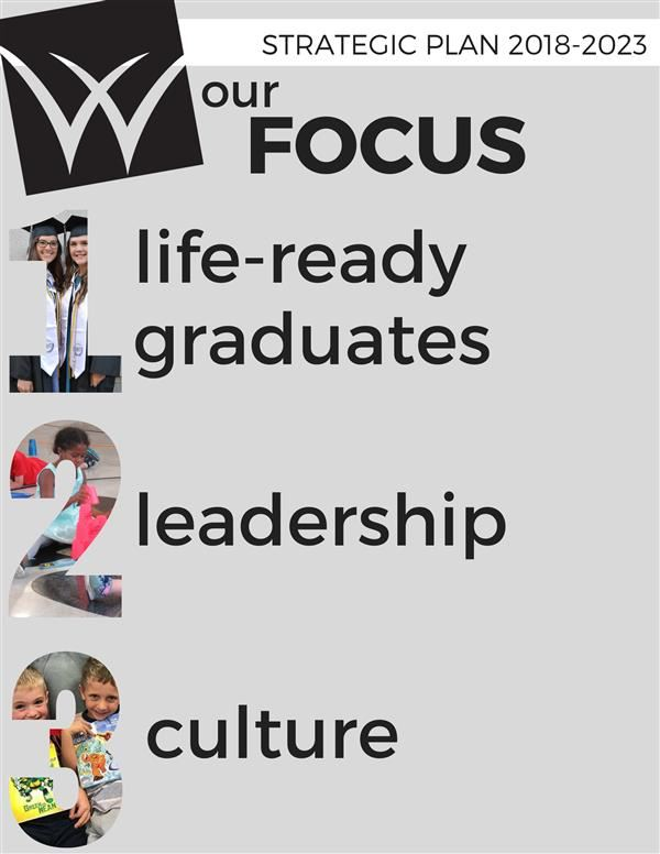 Willard Schools Focus: Life Ready Graduates, Leadership, Culture
